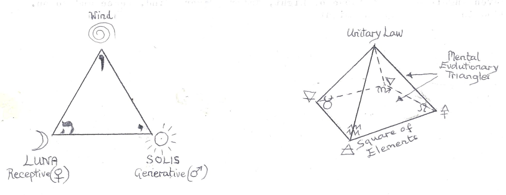 Mysteries Of Isis Part 8 The Wholeness Of Osiris Janeadamsart