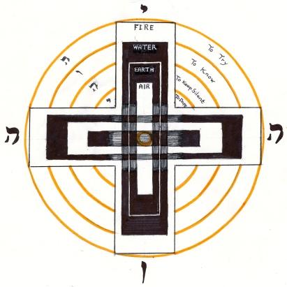 hermetic cross
