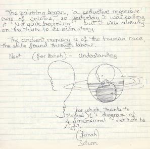 Kabbalah 1989 83