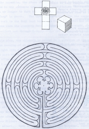 Labyrinth and Rose Cross