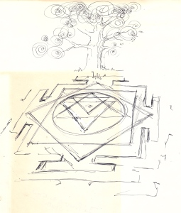 Yantra Tree