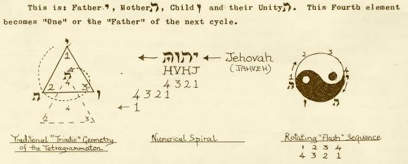 Tetragrammaton_0001