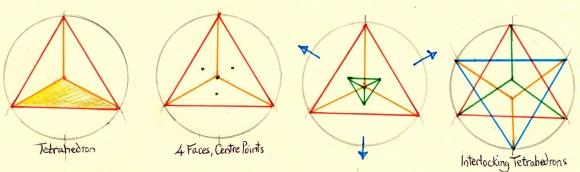 doodle 2 - tetrahedron octahedron sequence - Version 2