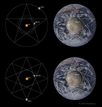 martineauj proportion Mercury